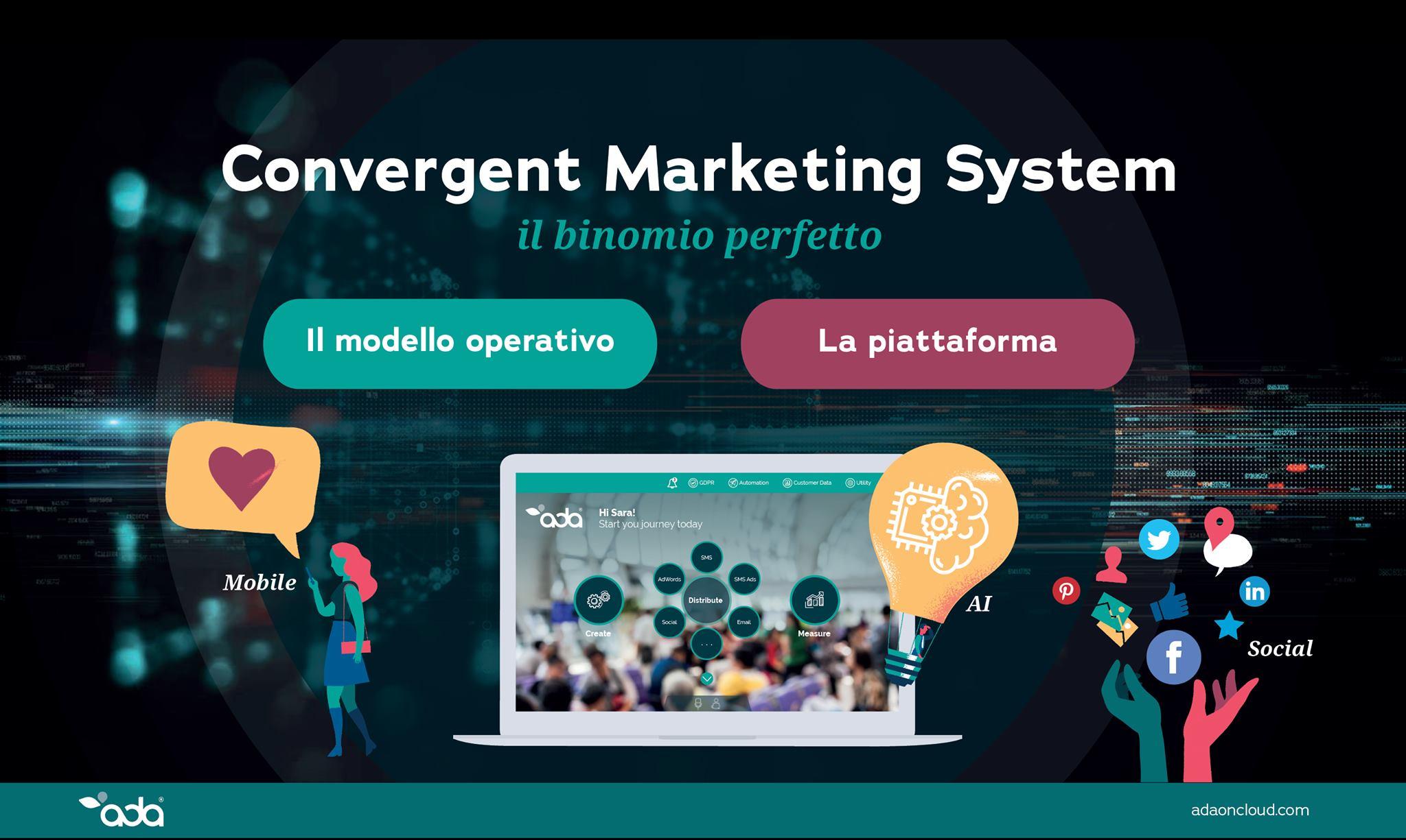 L'ecosistema Mobile Native per la tua comunicazione digitale
